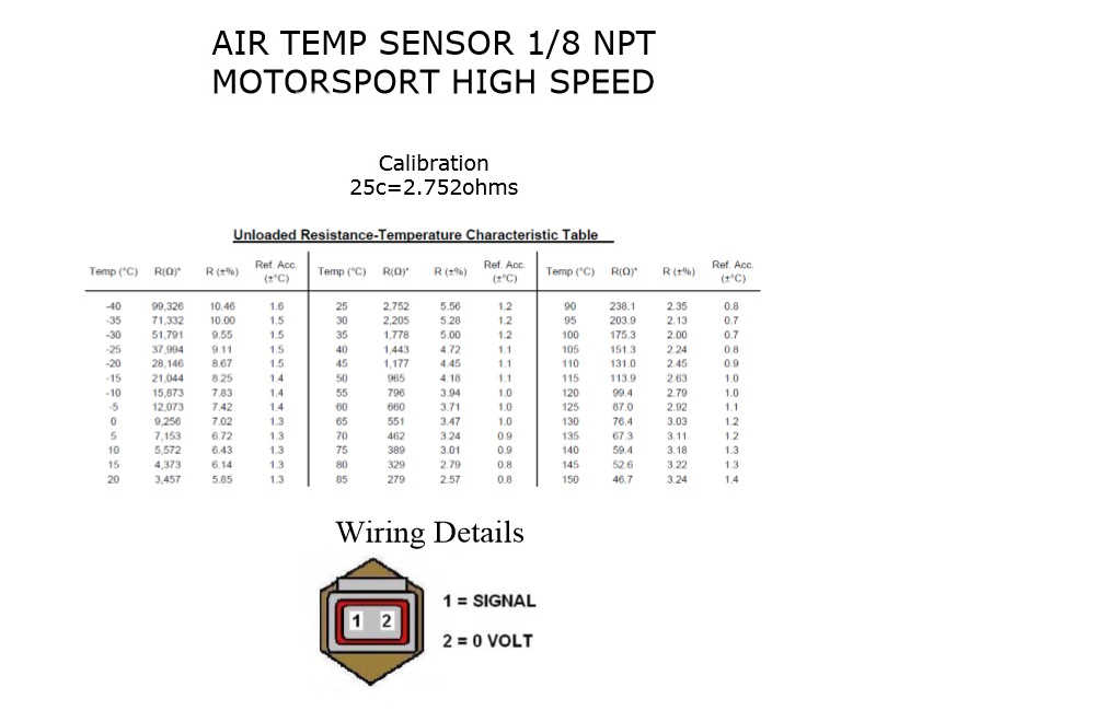 Intake air temperature sensor O-ring (IAT)
